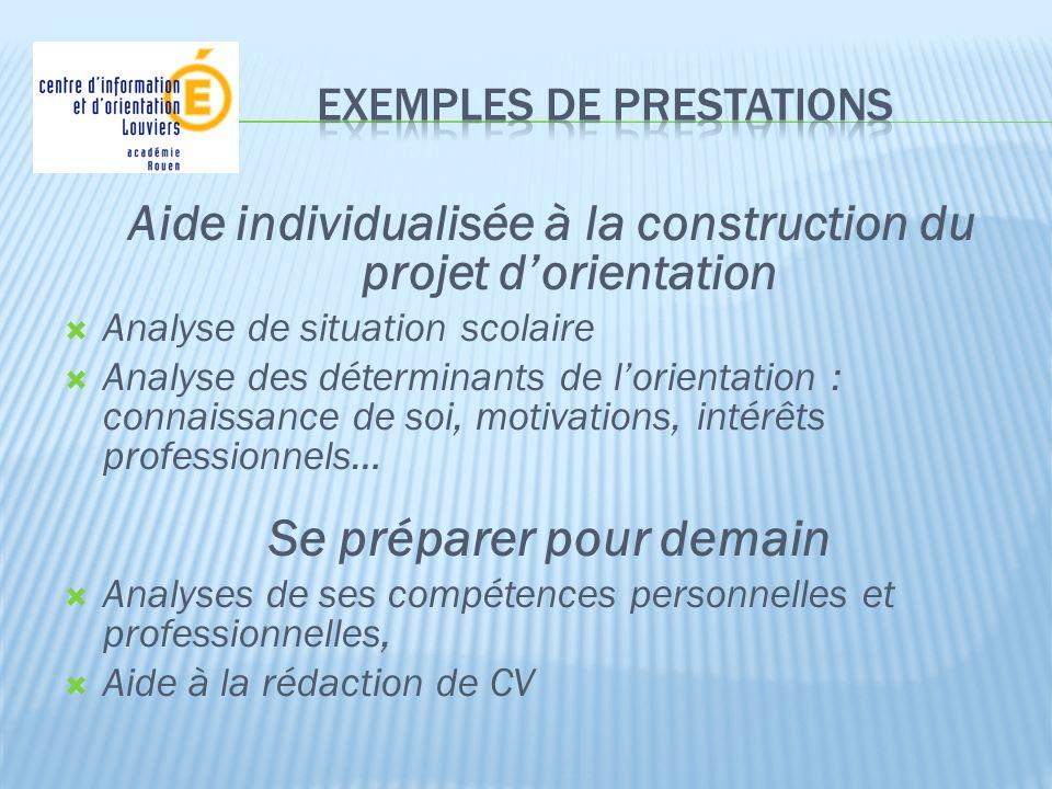 Aide individualisée à la construction du projet dorientation Analyse de situation scolaire Analyse des déterminants de lorientation : connaissance de