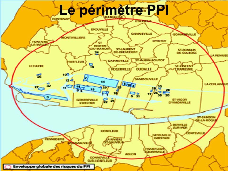 Le périmètre PPI