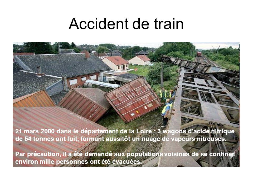 Accident de train 21 mars 2000 dans le département de la Loire : 3 wagons d'acide nitrique de 54 tonnes ont fuit, formant aussitôt un nuage de vapeurs