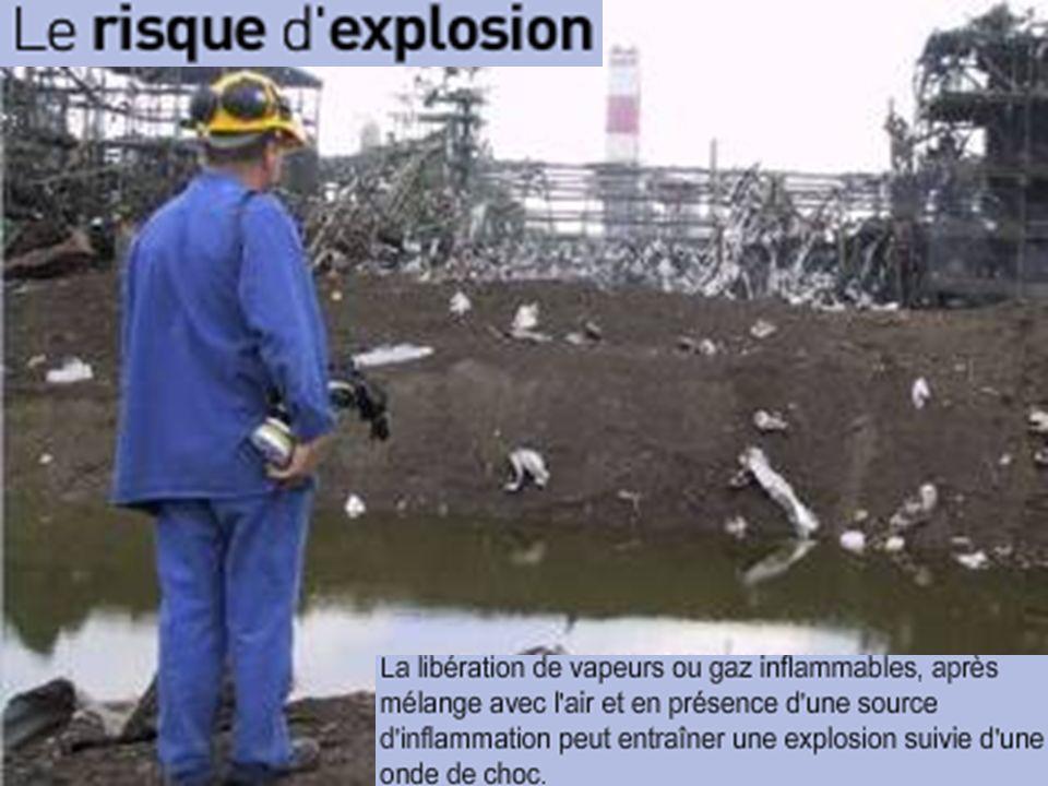 Accident de train 21 mars 2000 dans le département de la Loire : 3 wagons d acide nitrique de 54 tonnes ont fuit, formant aussitôt un nuage de vapeurs nitreuses.