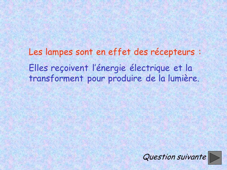 Les lampes sont en effet des récepteurs : Elles reçoivent lénergie électrique et la transforment pour produire de la lumière.