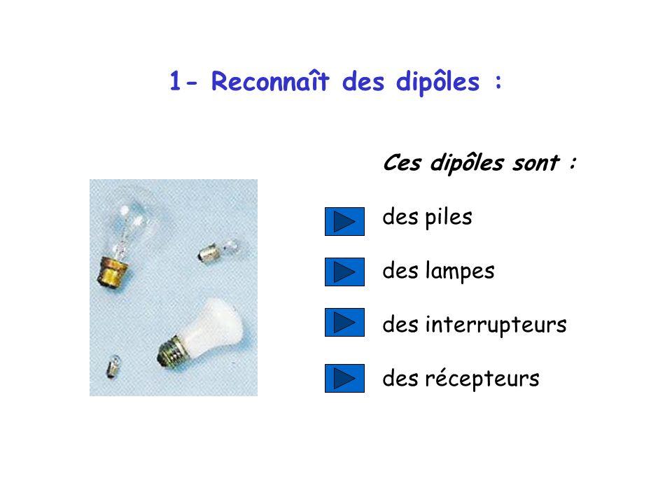 1- Reconnaît des dipôles : Ces dipôles sont : des piles des lampes des interrupteurs des récepteurs