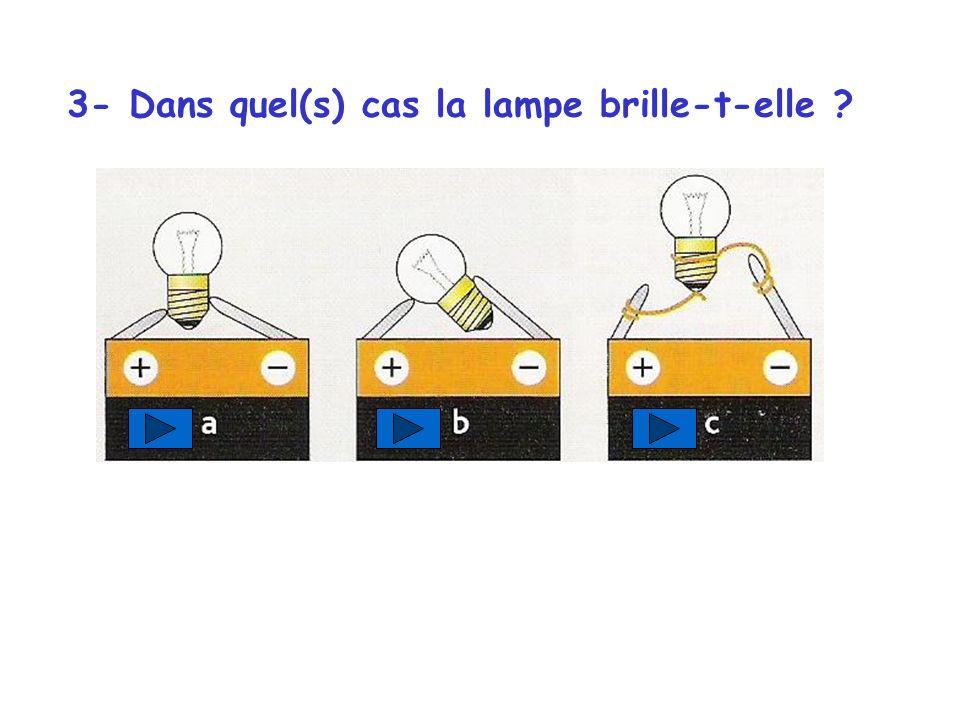 3- Dans quel(s) cas la lampe brille-t-elle ?