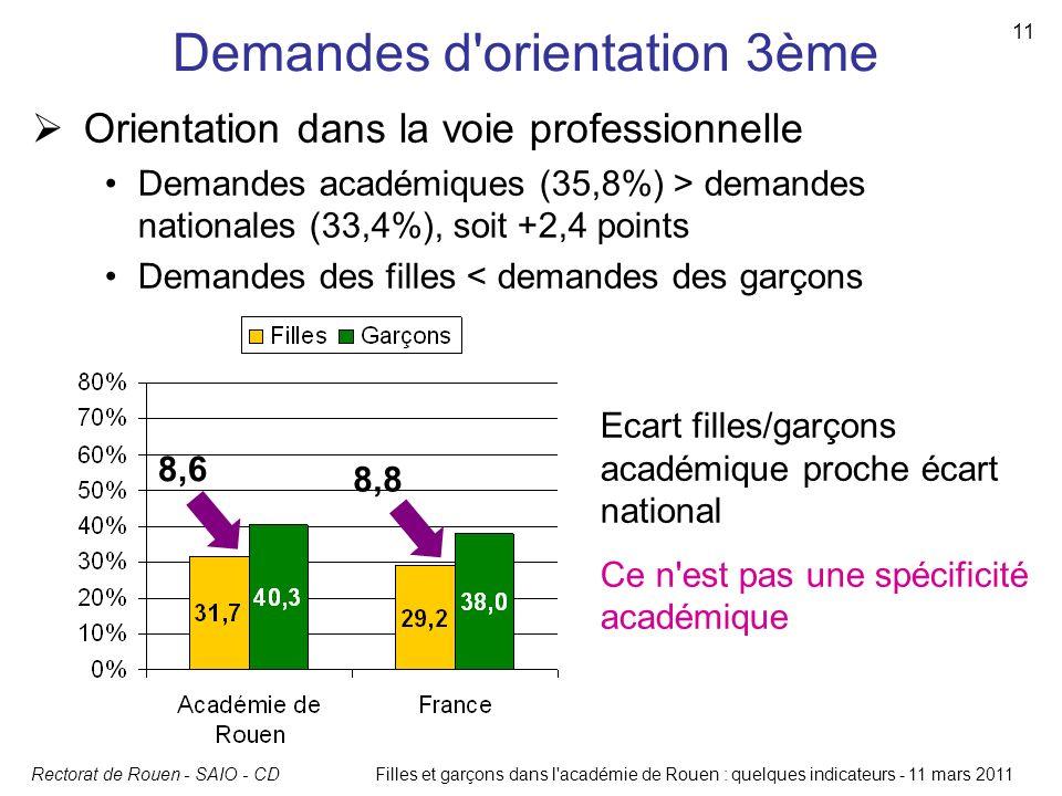 Rectorat de Rouen - SAIO - CDFilles et garçons dans l'académie de Rouen : quelques indicateurs - 11 mars 2011 11 Demandes d'orientation 3ème Orientati