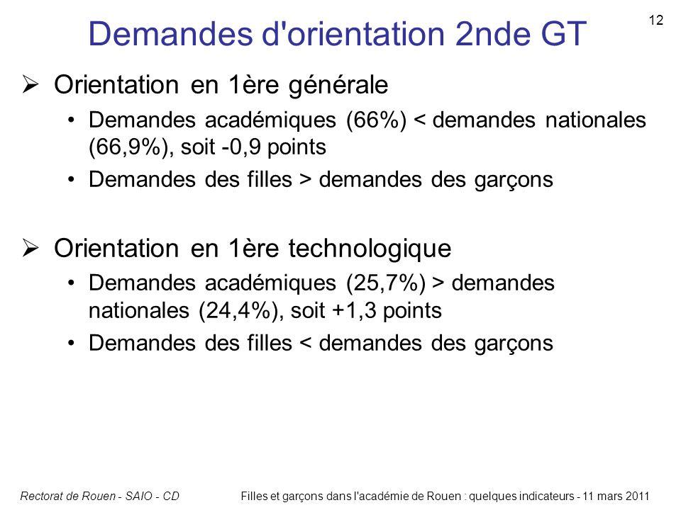 Rectorat de Rouen - SAIO - CDFilles et garçons dans l'académie de Rouen : quelques indicateurs - 11 mars 2011 12 Demandes d'orientation 2nde GT Orient