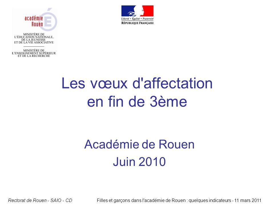 Rectorat de Rouen - SAIO - CDFilles et garçons dans l'académie de Rouen : quelques indicateurs - 11 mars 2011 Les vœux d'affectation en fin de 3ème Ac