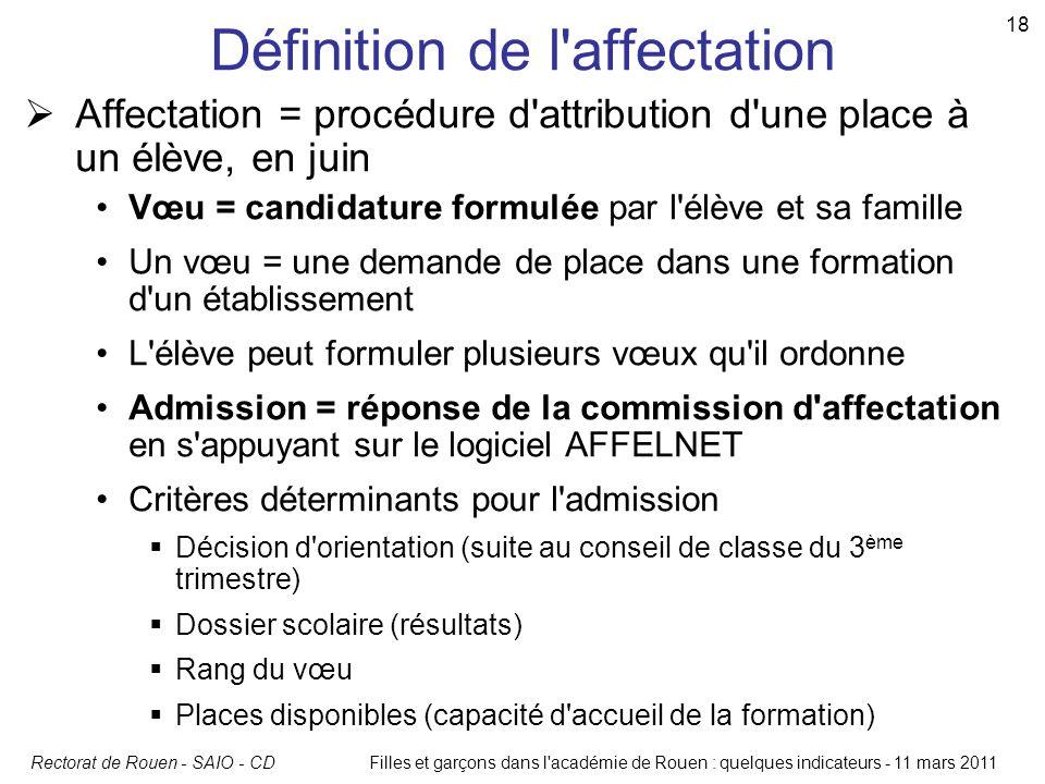 Rectorat de Rouen - SAIO - CDFilles et garçons dans l'académie de Rouen : quelques indicateurs - 11 mars 2011 18 Définition de l'affectation Affectati