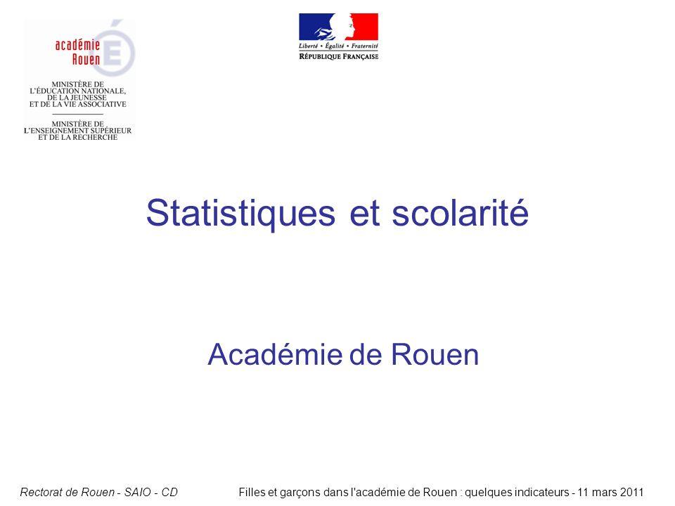 Rectorat de Rouen - SAIO - CDFilles et garçons dans l'académie de Rouen : quelques indicateurs - 11 mars 2011 Statistiques et scolarité Académie de Ro