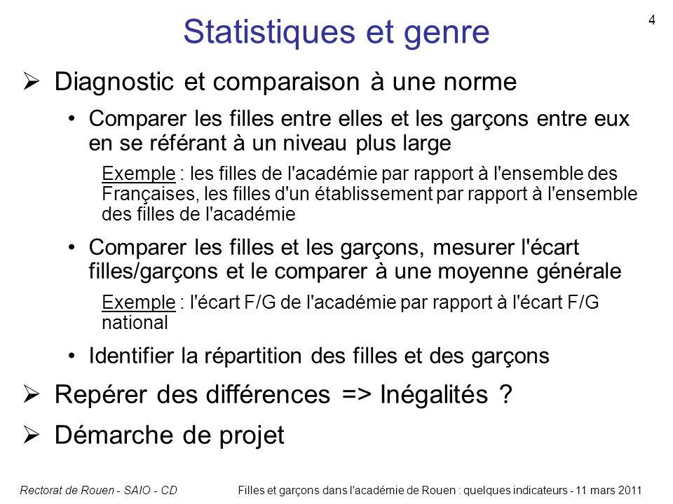 Rectorat de Rouen - SAIO - CDFilles et garçons dans l'académie de Rouen : quelques indicateurs - 11 mars 2011 4 Statistiques et genre Diagnostic et co