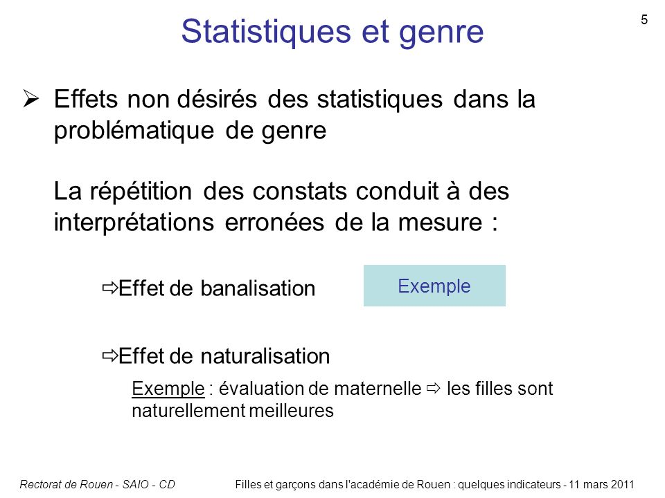 Rectorat de Rouen - SAIO - CDFilles et garçons dans l'académie de Rouen : quelques indicateurs - 11 mars 2011 5 Statistiques et genre Effets non désir
