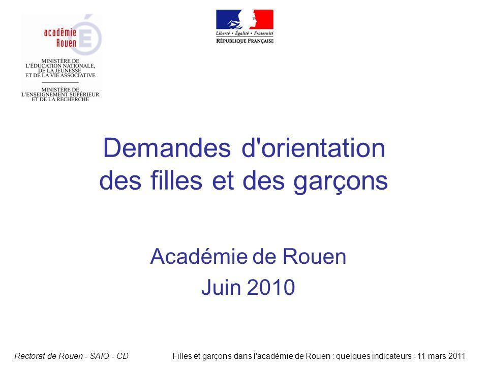 Rectorat de Rouen - SAIO - CDFilles et garçons dans l'académie de Rouen : quelques indicateurs - 11 mars 2011 Demandes d'orientation des filles et des