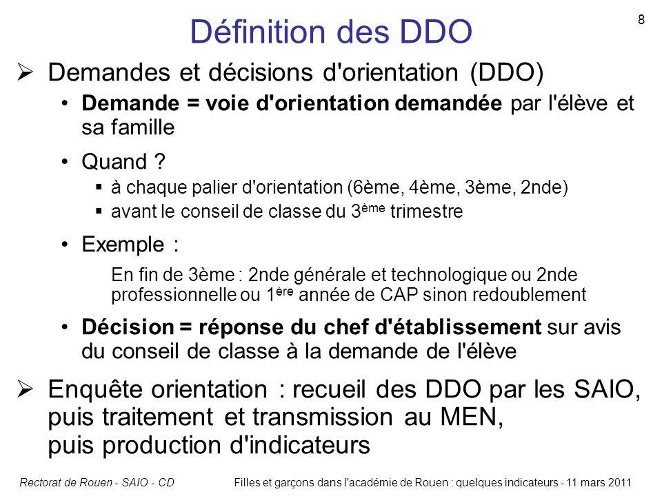 Rectorat de Rouen - SAIO - CDFilles et garçons dans l'académie de Rouen : quelques indicateurs - 11 mars 2011 8 Définition des DDO Demandes et décisio