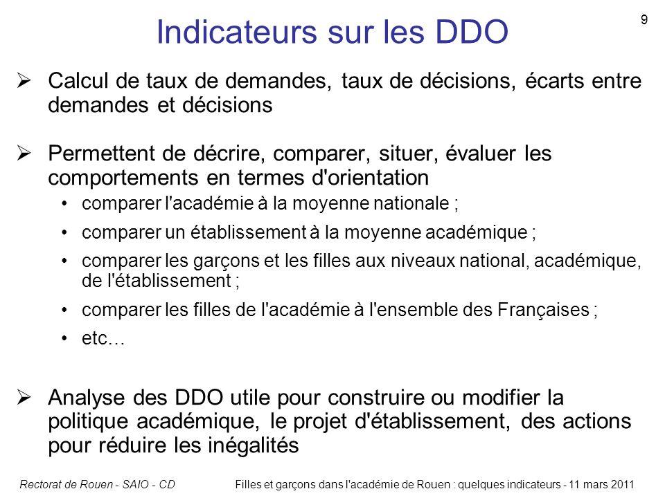 Rectorat de Rouen - SAIO - CDFilles et garçons dans l'académie de Rouen : quelques indicateurs - 11 mars 2011 9 Indicateurs sur les DDO Calcul de taux
