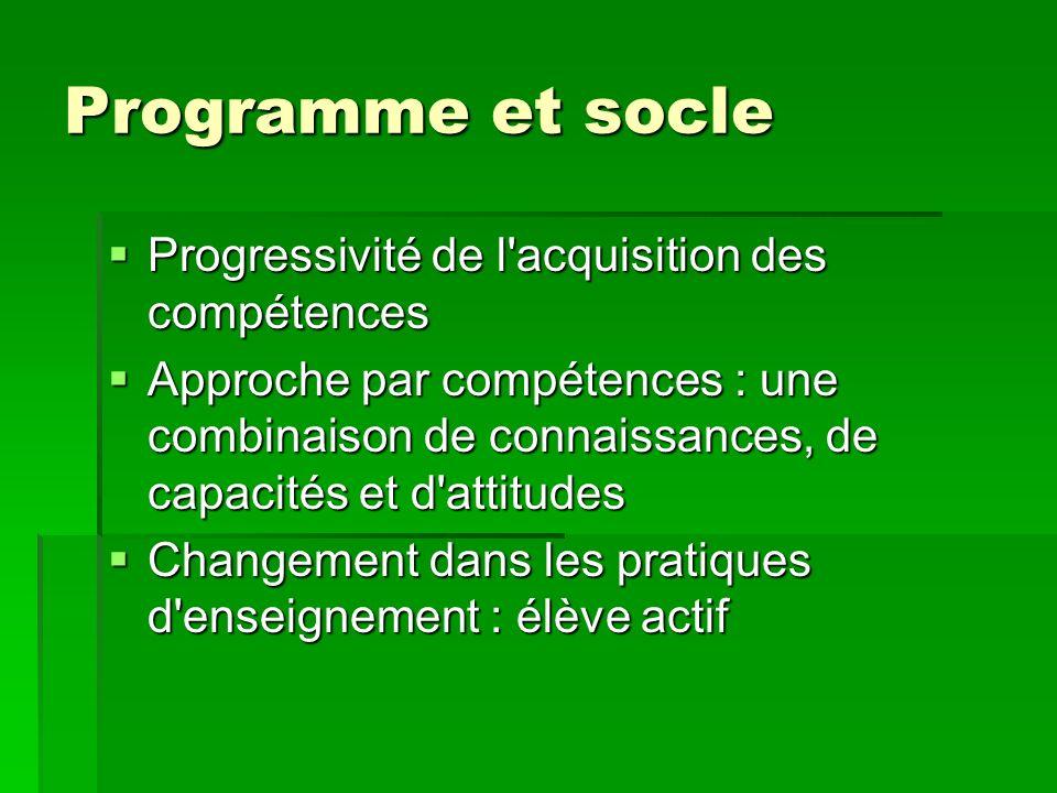Programme et socle Progressivité de l'acquisition des compétences Progressivité de l'acquisition des compétences Approche par compétences : une combin
