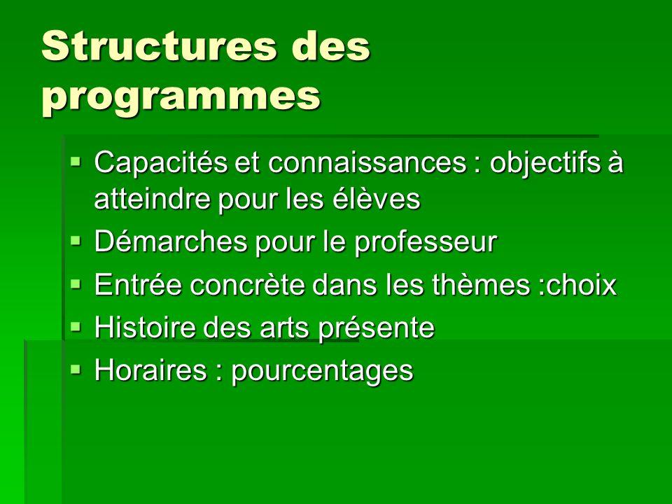 Structures des programmes Capacités et connaissances : objectifs à atteindre pour les élèves Capacités et connaissances : objectifs à atteindre pour l