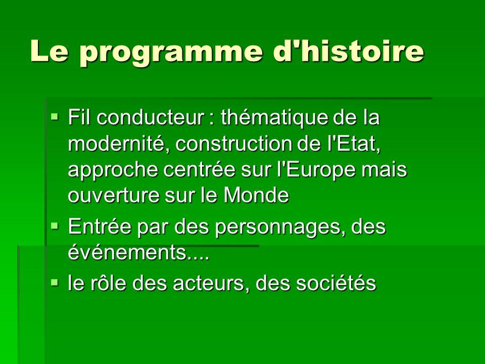 Le programme d'histoire Fil conducteur : thématique de la modernité, construction de l'Etat, approche centrée sur l'Europe mais ouverture sur le Monde