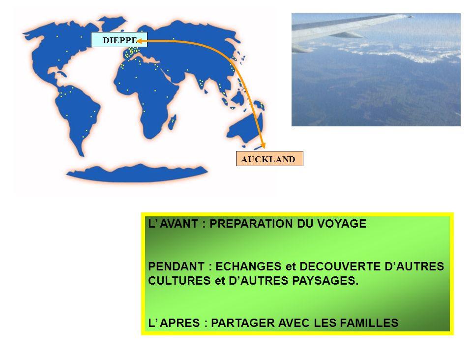 L AVANT : PREPARATION DU VOYAGE PENDANT : ECHANGES et DECOUVERTE DAUTRES CULTURES et DAUTRES PAYSAGES.