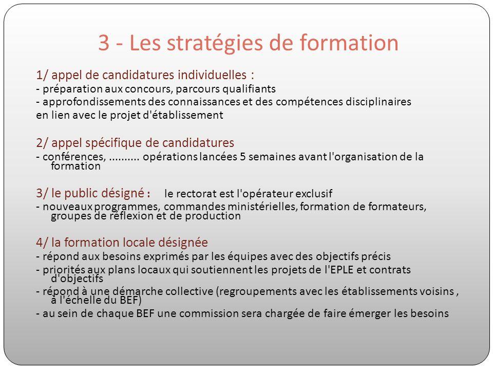 3 - Les stratégies de formation 1/ appel de candidatures individuelles : - préparation aux concours, parcours qualifiants - approfondissements des con