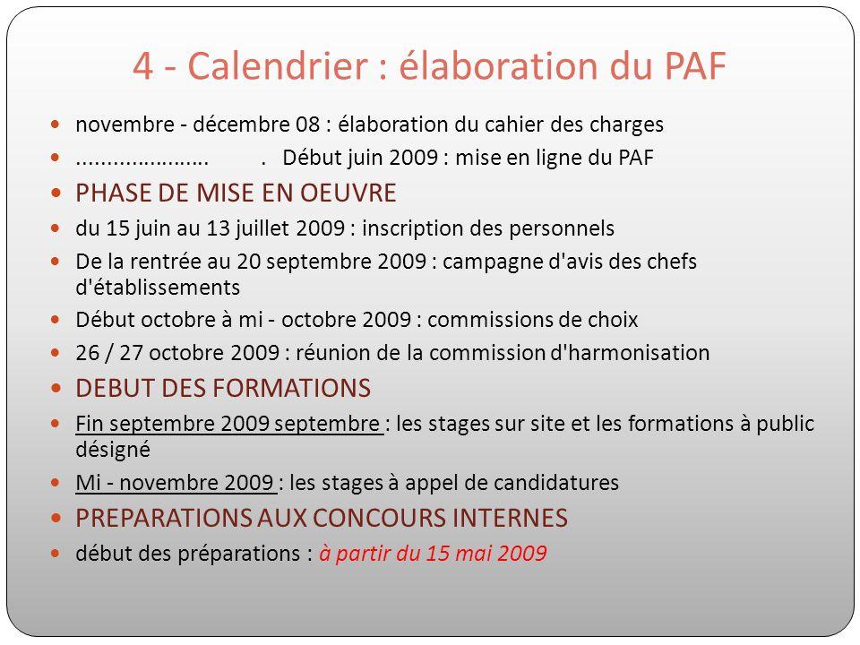 4 - Calendrier : élaboration du PAF novembre - décembre 08 : élaboration du cahier des charges....................... Début juin 2009 : mise en ligne
