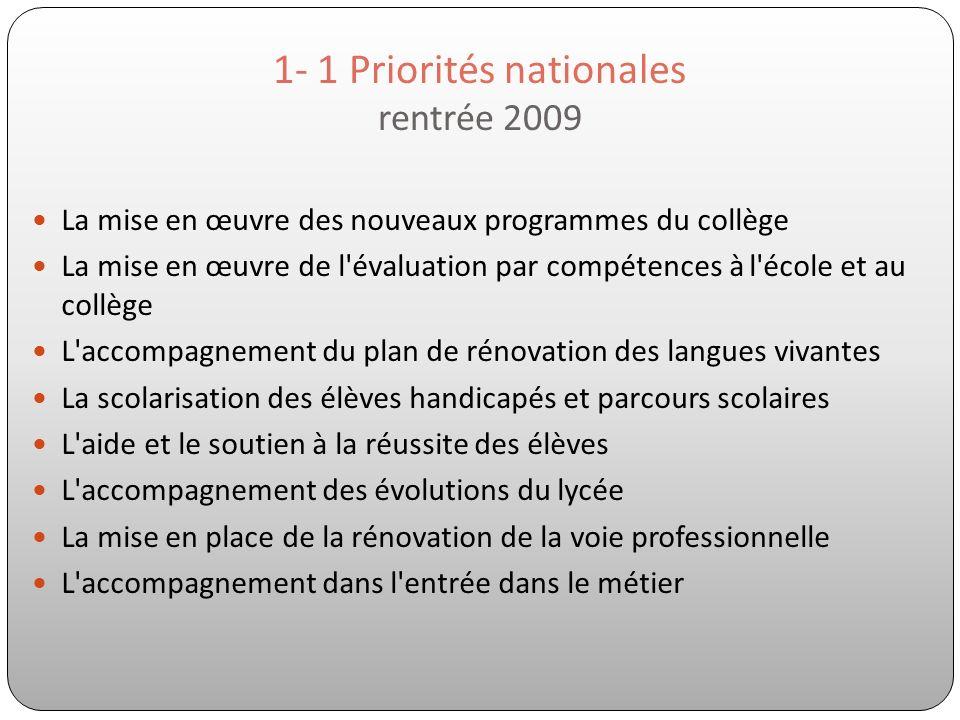1- 1 Priorités nationales rentrée 2009 La mise en œuvre des nouveaux programmes du collège La mise en œuvre de l'évaluation par compétences à l'école