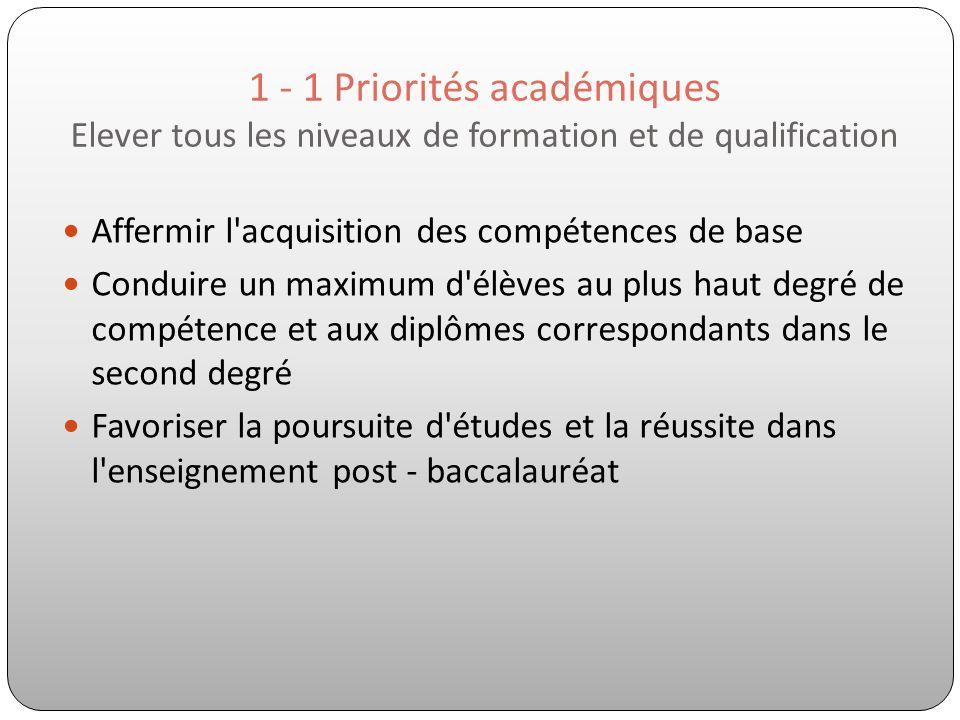 1 - 1 Priorités académiques Elever tous les niveaux de formation et de qualification Affermir l'acquisition des compétences de base Conduire un maximu