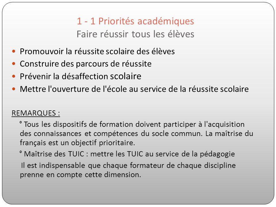 1 - 1 Priorités académiques Faire réussir tous les élèves Promouvoir la réussite scolaire des élèves Construire des parcours de réussite Prévenir la d