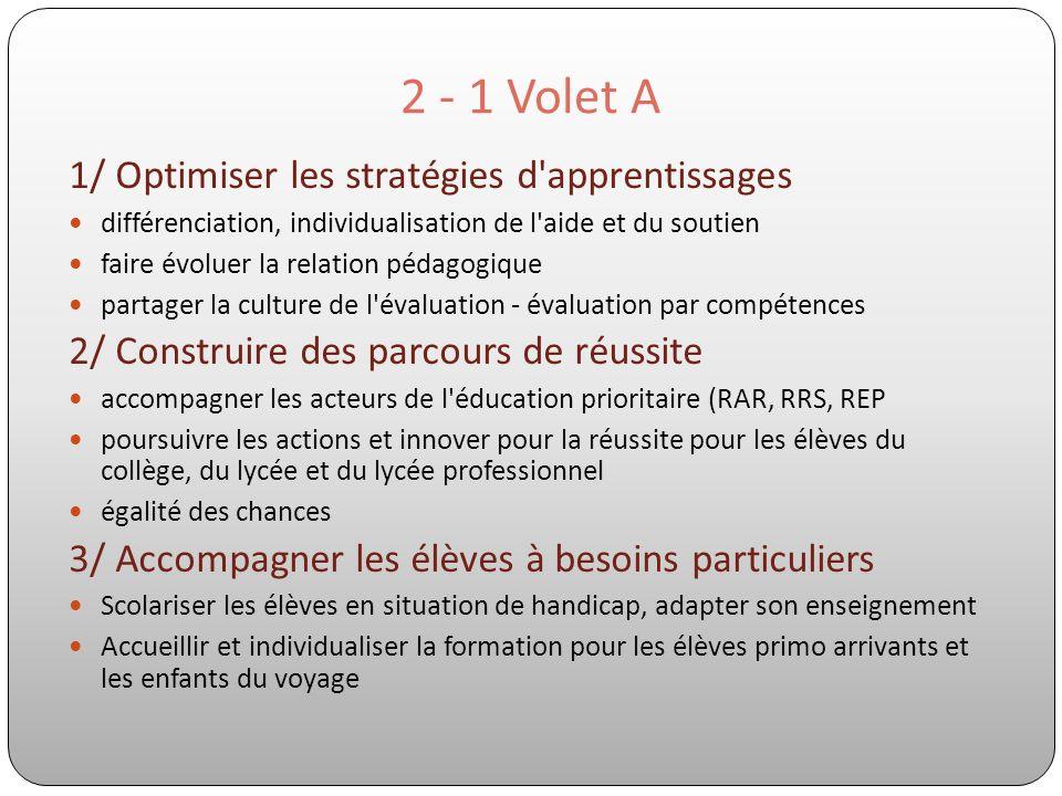 2 - 1 Volet A 1/ Optimiser les stratégies d'apprentissages différenciation, individualisation de l'aide et du soutien faire évoluer la relation pédago