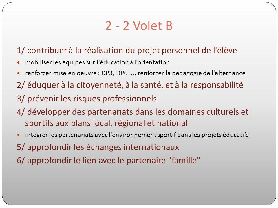 2 - 2 Volet B 1/ contribuer à la réalisation du projet personnel de l'élève mobiliser les équipes sur l'éducation à l'orientation renforcer mise en oe