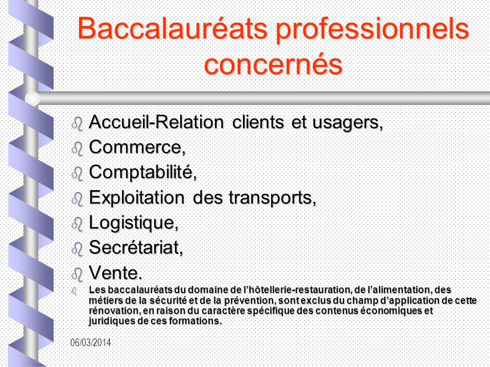 06/03/2014 Baccalauréats professionnels concernés b Accueil-Relation clients et usagers, b Accueil-Relation clients et usagers, b Commerce, b Comptabilité, b Exploitation des transports, b Logistique, b Secrétariat, b Vente.