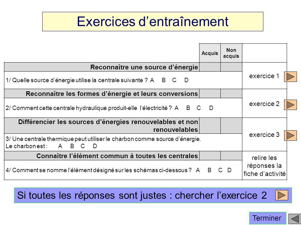 Si toutes les réponses sont justes : chercher lexercice 2 Acquis Non acquis Reconnaître une source dénergie exercice 1 1/ Quelle source dénergie utili