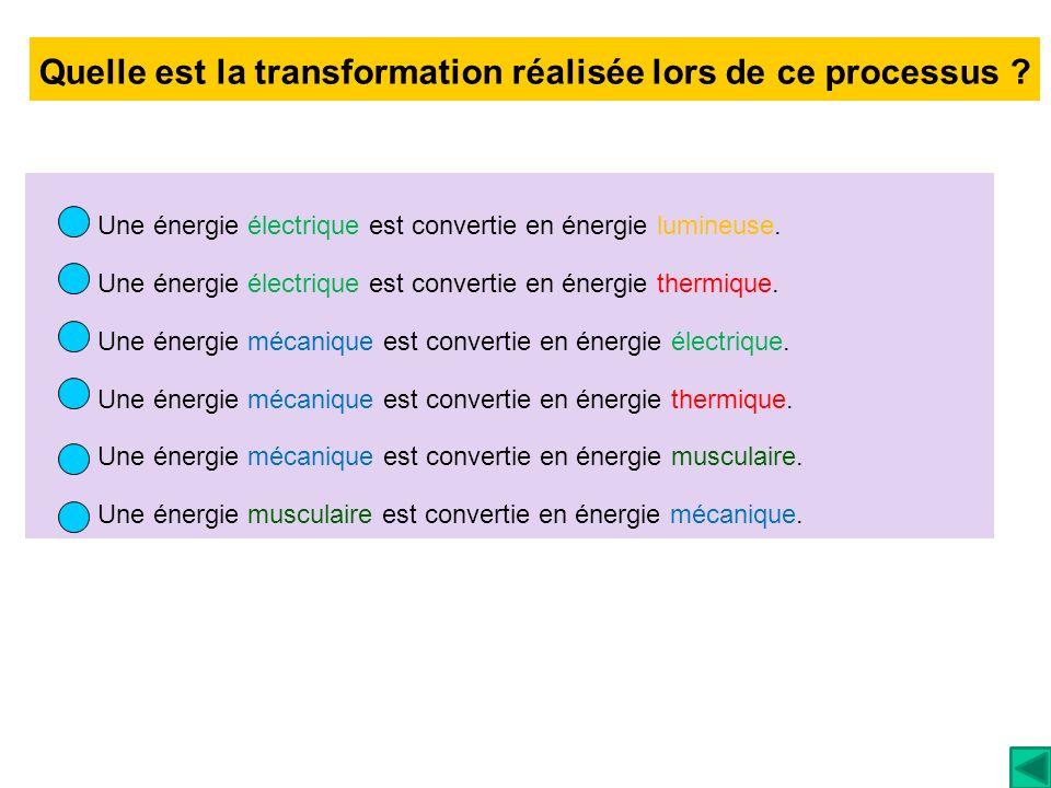 Quelle est la transformation réalisée lors de ce processus ? Une énergie électrique est convertie en énergie lumineuse. Une énergie électrique est con