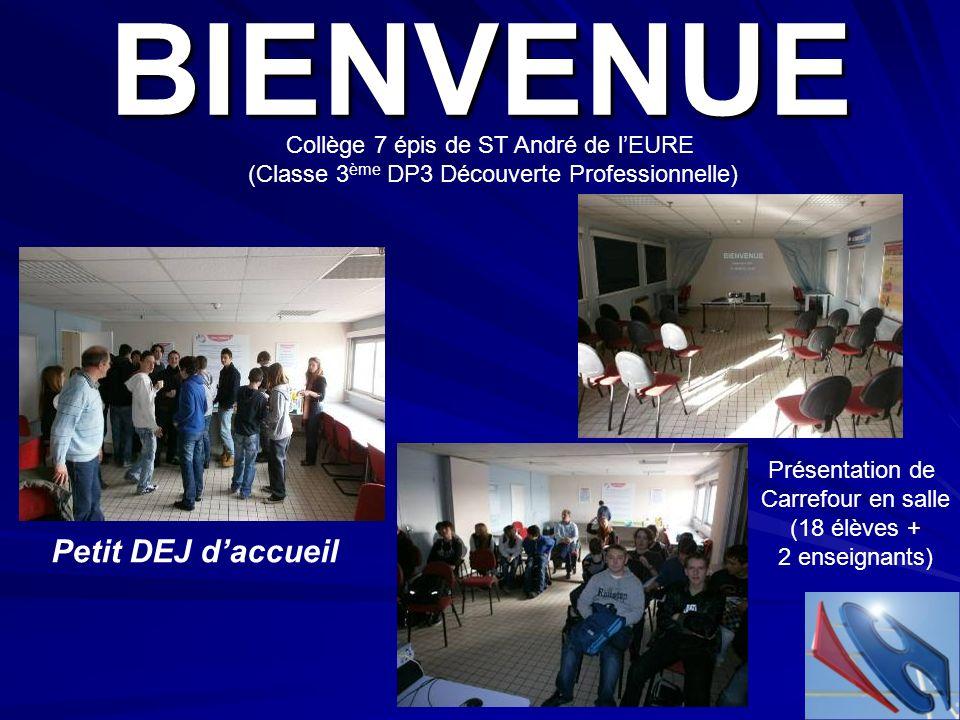 BIENVENUE Collège 7 épis de ST André de lEURE (Classe 3 ème DP3 Découverte Professionnelle) Petit DEJ daccueil Présentation de Carrefour en salle (18