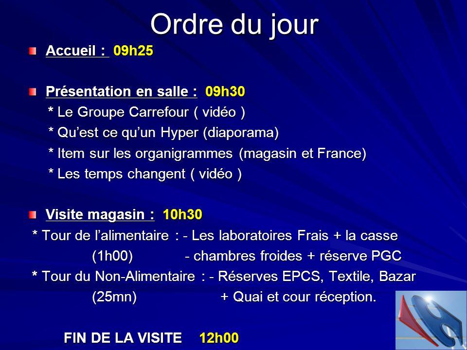 Ordre du jour Accueil : 09h25 Présentation en salle : 09h30 * Le Groupe Carrefour ( vidéo ) * Le Groupe Carrefour ( vidéo ) * Quest ce quun Hyper (dia
