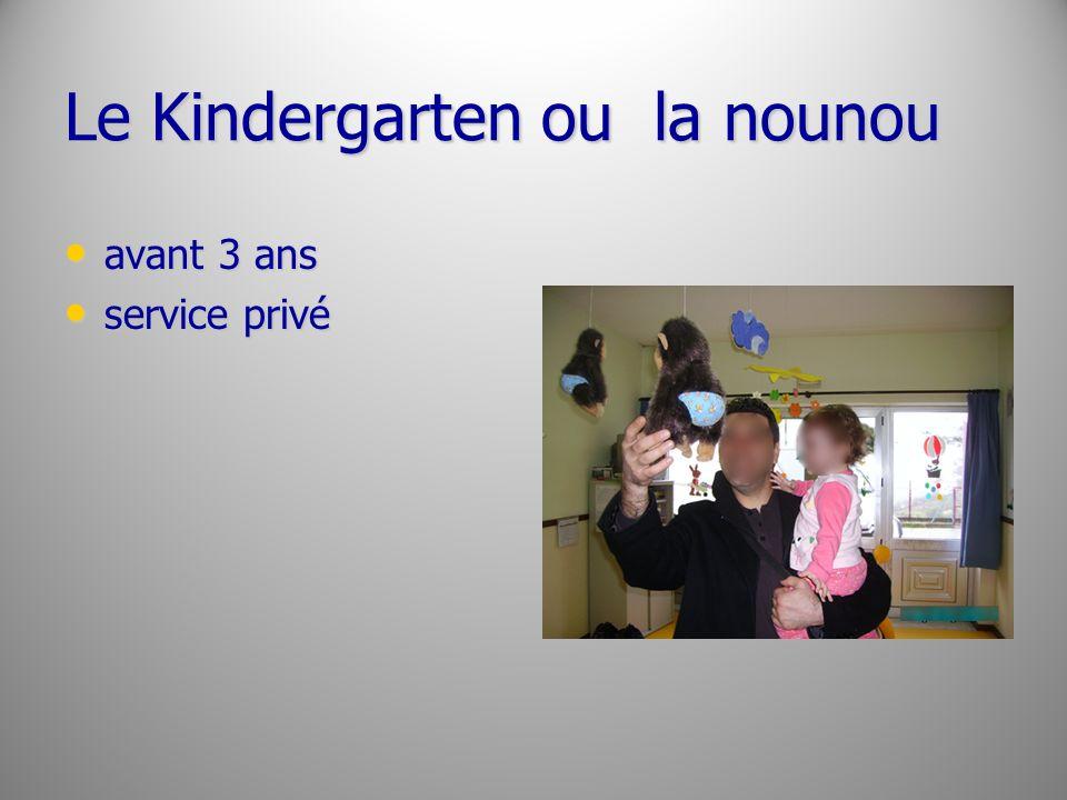 Le Kindergarten ou la nounou avant 3 ans avant 3 ans service privé service privé