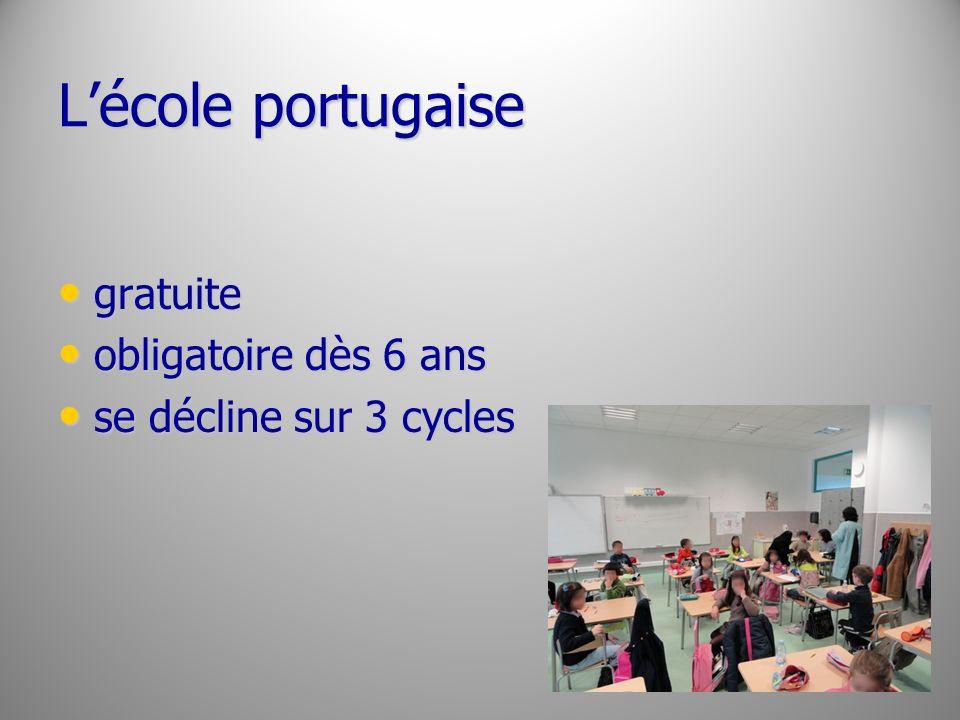 Lécole portugaise gratuite gratuite obligatoire dès 6 ans obligatoire dès 6 ans se décline sur 3 cycles se décline sur 3 cycles