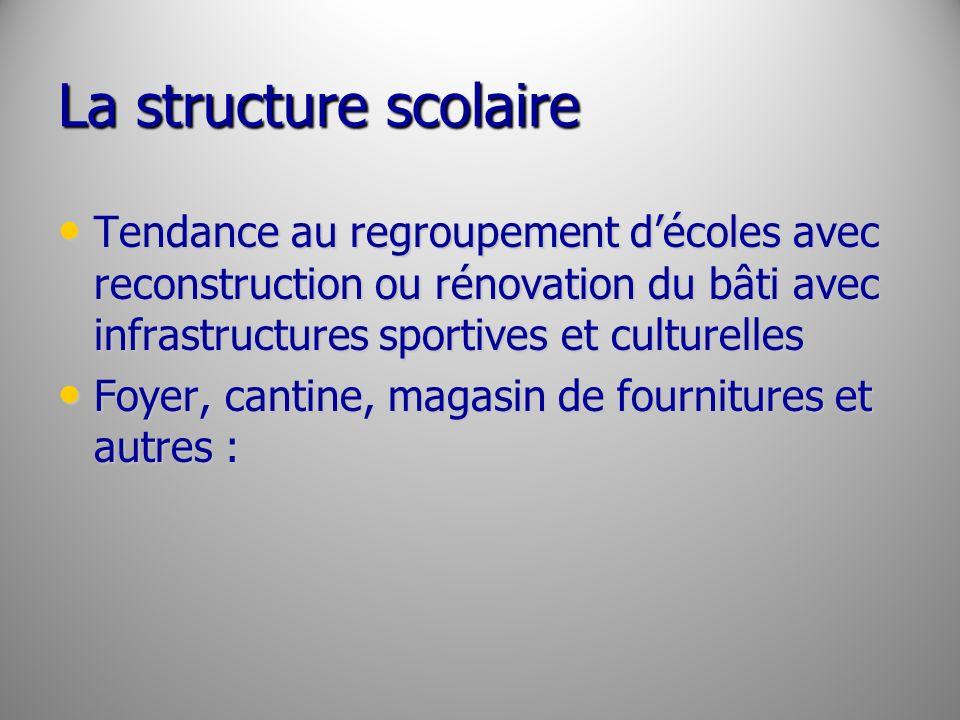 La structure scolaire Tendance au regroupement décoles avec reconstruction ou rénovation du bâti avec infrastructures sportives et culturelles Tendanc
