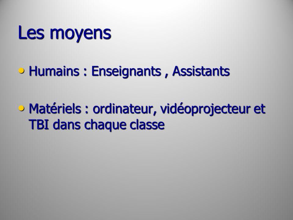 Les moyens Humains : Enseignants, Assistants Humains : Enseignants, Assistants Matériels : ordinateur, vidéoprojecteur et TBI dans chaque classe Matér
