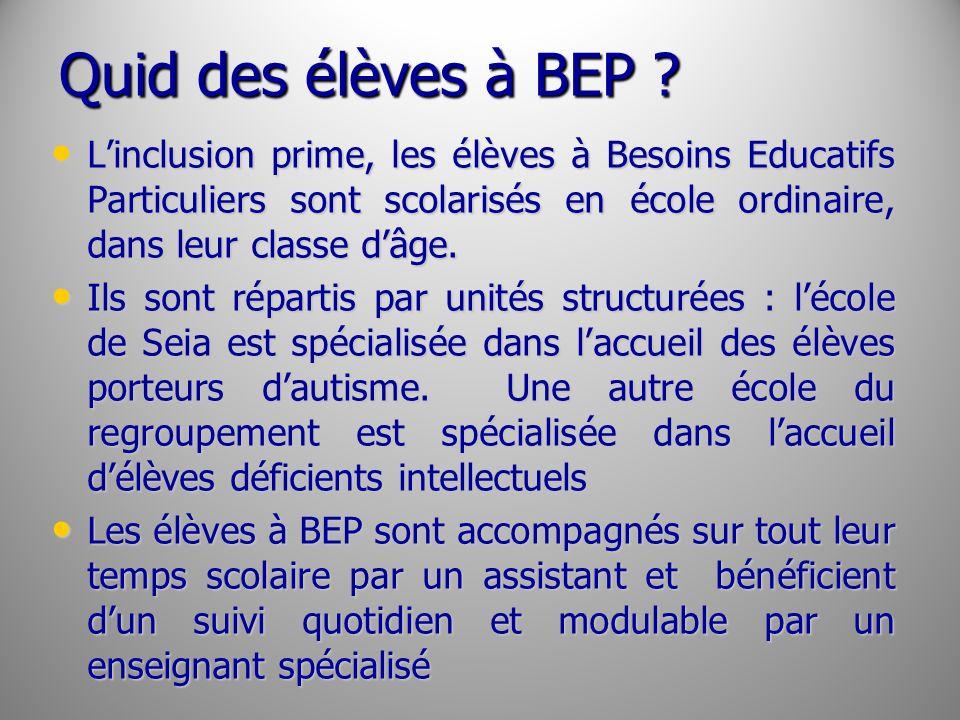 Quid des élèves à BEP ? Linclusion prime, les élèves à Besoins Educatifs Particuliers sont scolarisés en école ordinaire, dans leur classe dâge. Lincl