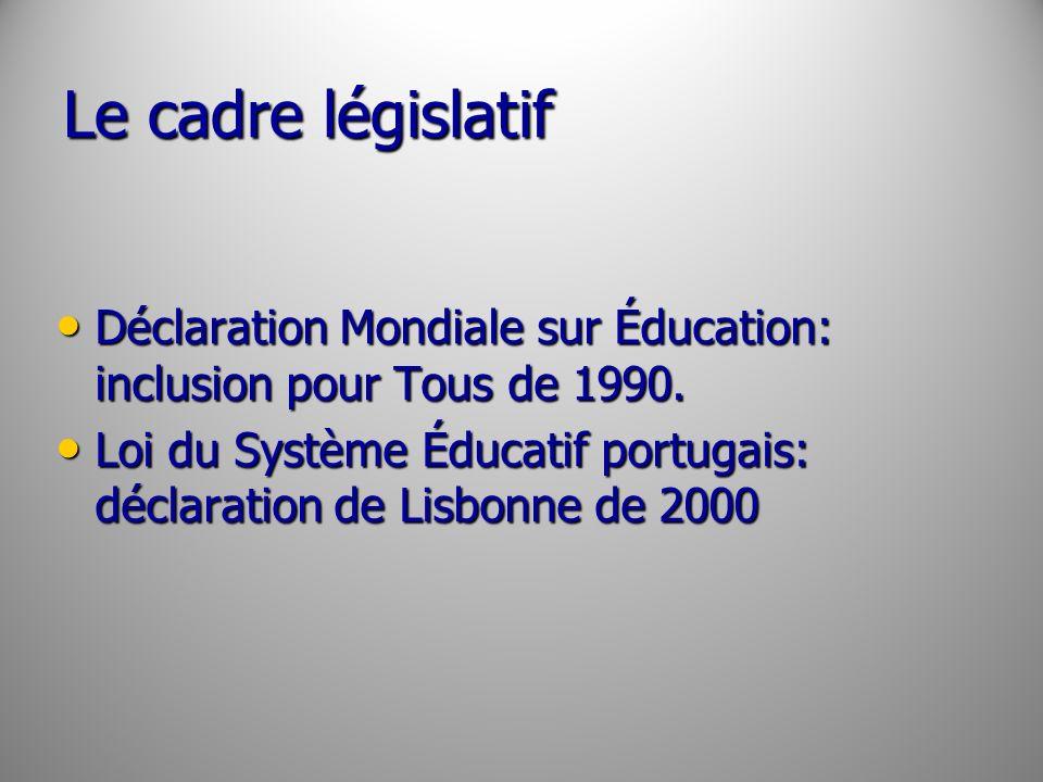 Le cadre législatif Déclaration Mondiale sur Éducation: inclusion pour Tous de 1990. Déclaration Mondiale sur Éducation: inclusion pour Tous de 1990.