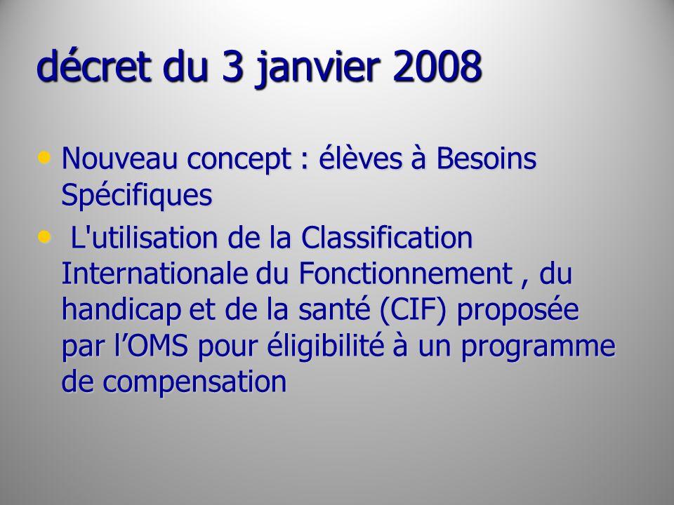 décret du 3 janvier 2008 Nouveau concept : élèves à Besoins Spécifiques Nouveau concept : élèves à Besoins Spécifiques L'utilisation de la Classificat