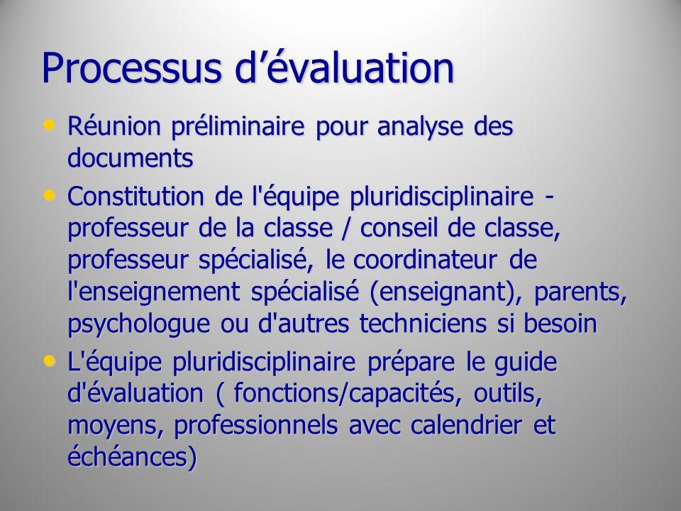 Processus dévaluation Réunion préliminaire pour analyse des documents Réunion préliminaire pour analyse des documents Constitution de l'équipe pluridi