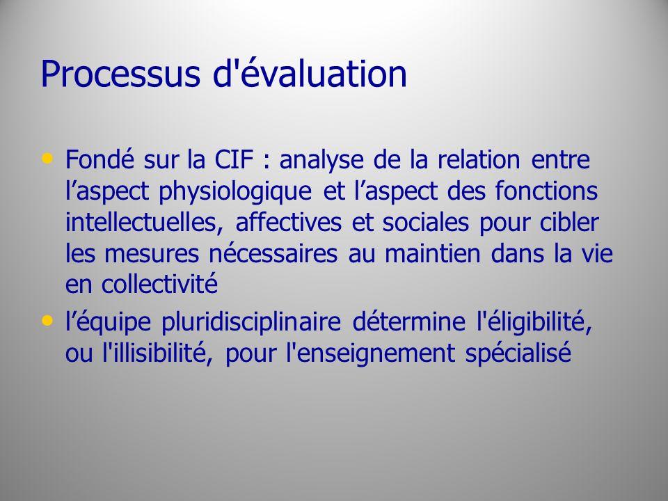 Processus d'évaluation Fondé sur la CIF : analyse de la relation entre laspect physiologique et laspect des fonctions intellectuelles, affectives et s