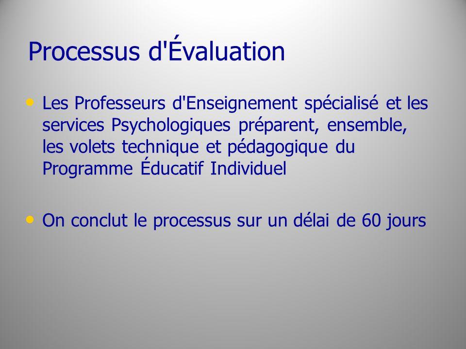Processus d'Évaluation Les Professeurs d'Enseignement spécialisé et les services Psychologiques préparent, ensemble, les volets technique et pédagogiq