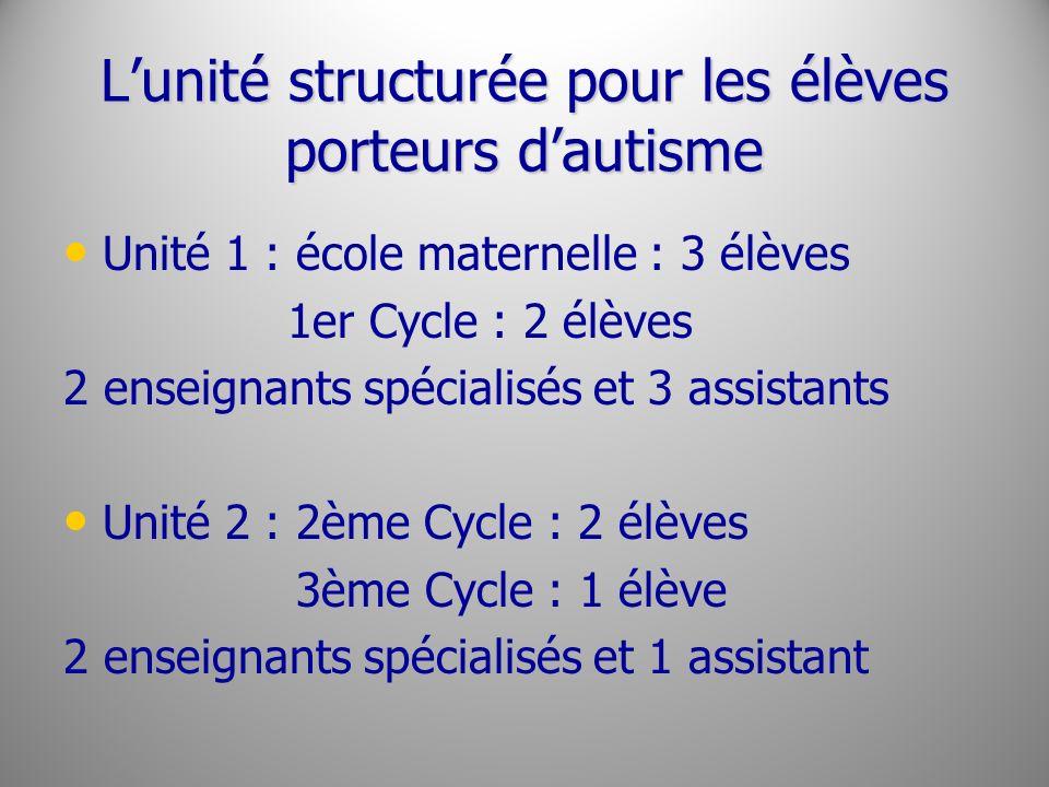 Lunité structurée pour les élèves porteurs dautisme Unité 1 : école maternelle : 3 élèves 1er Cycle : 2 élèves 2 enseignants spécialisés et 3 assistan