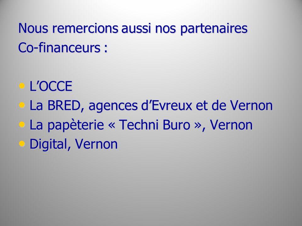 Nous remercions aussi nos partenaires Co-financeurs : LOCCE LOCCE La BRED, agences dEvreux et de Vernon La BRED, agences dEvreux et de Vernon La papèt