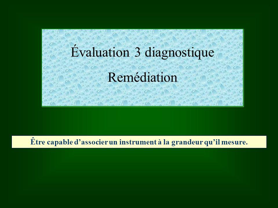 Évaluation 3 diagnostique Remédiation Être capable dassocier un instrument à la grandeur quil mesure.