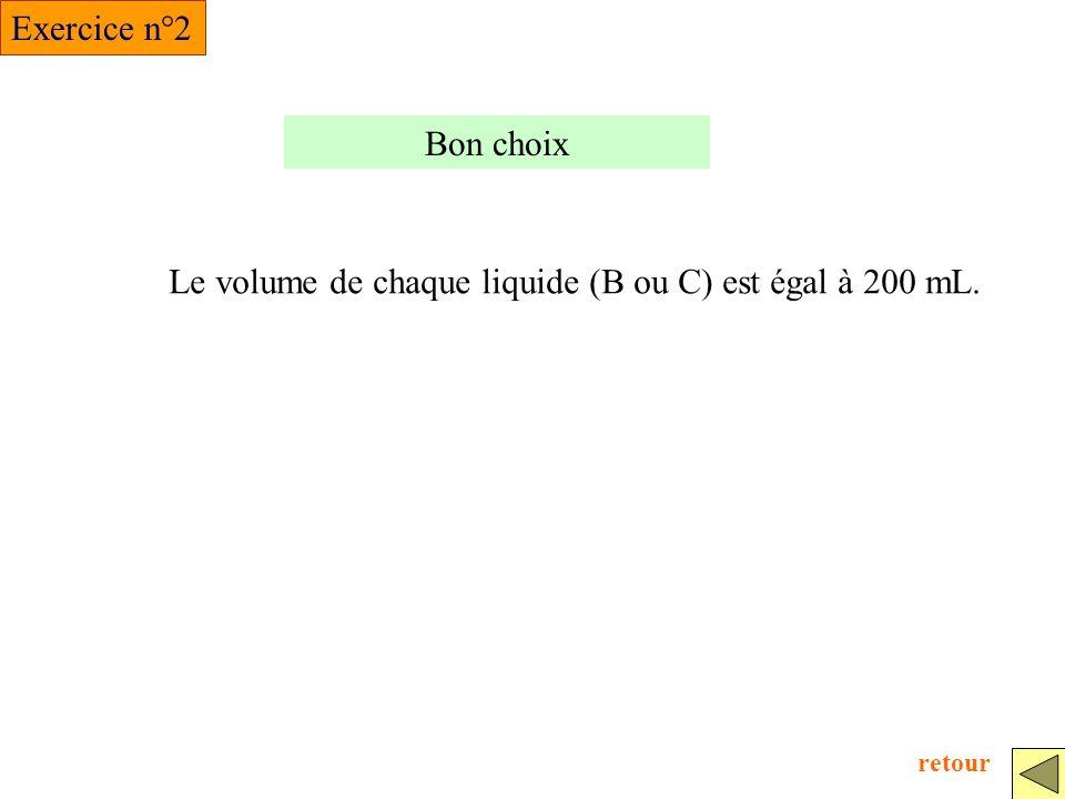 Bon choix Le volume de chaque liquide (B ou C) est égal à 200 mL. retour Exercice n°2