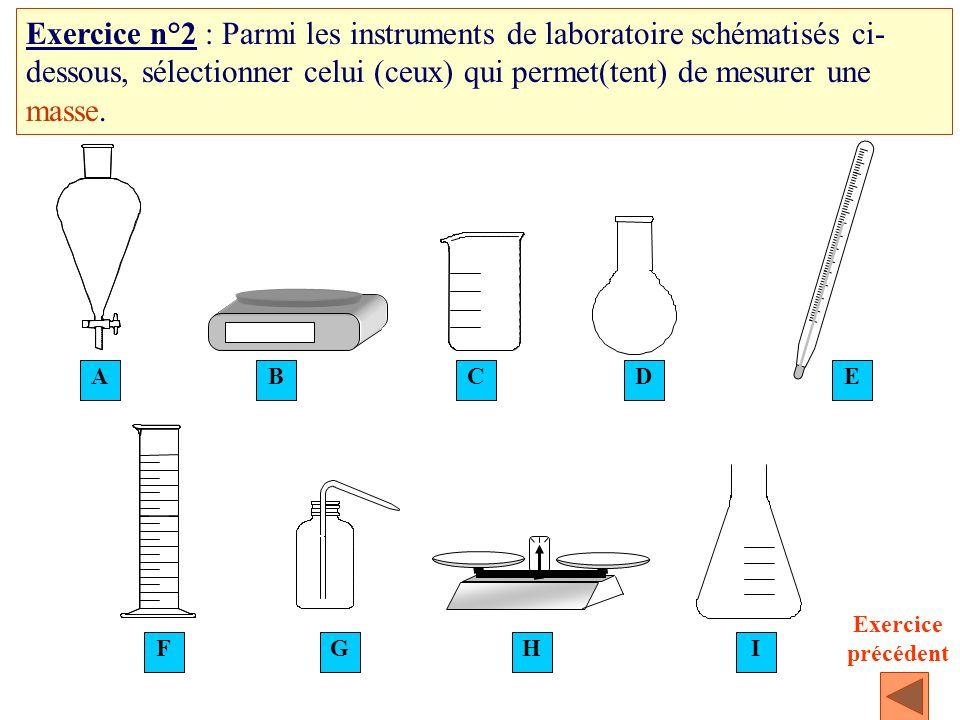 C FI ABDE HG Exercice n°2 : Parmi les instruments de laboratoire schématisés ci- dessous, sélectionner celui (ceux) qui permet(tent) de mesurer une ma