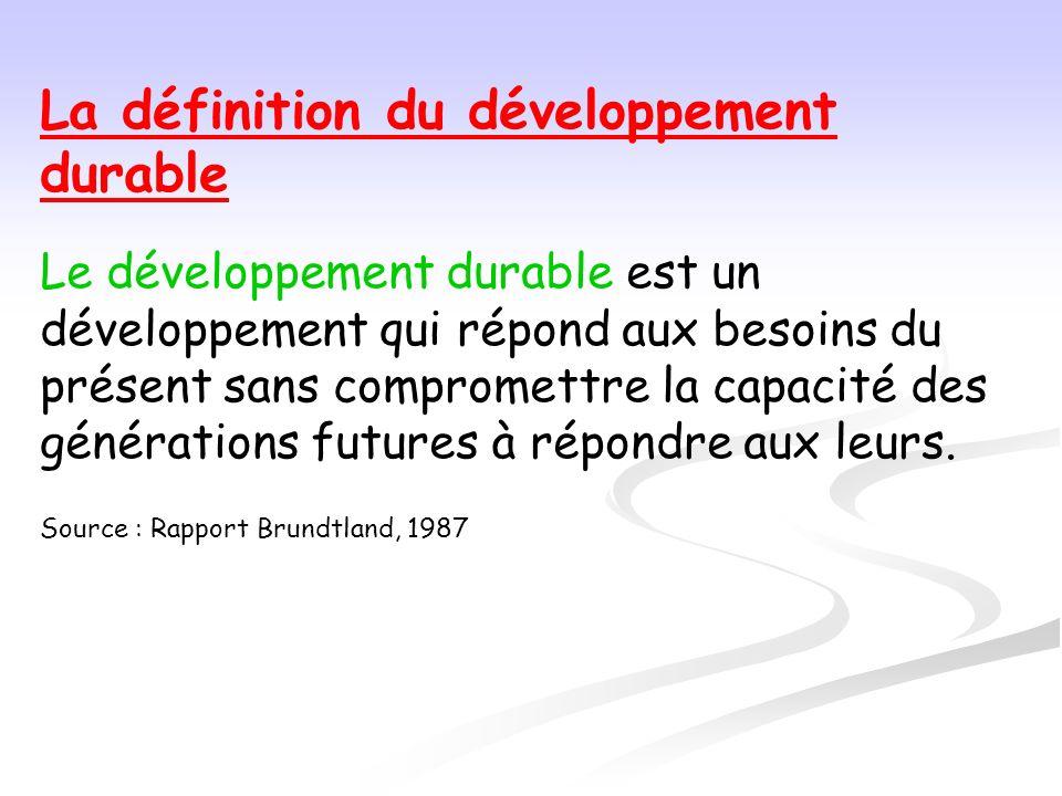 La définition du développement durable Le développement durable est un développement qui répond aux besoins du présent sans compromettre la capacité d