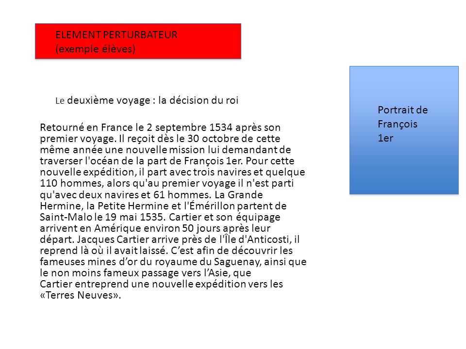 ELEMENT PERTURBATEUR (exemple élèves) Le deuxième voyage : la décision du roi Retourné en France le 2 septembre 1534 après son premier voyage. Il reço